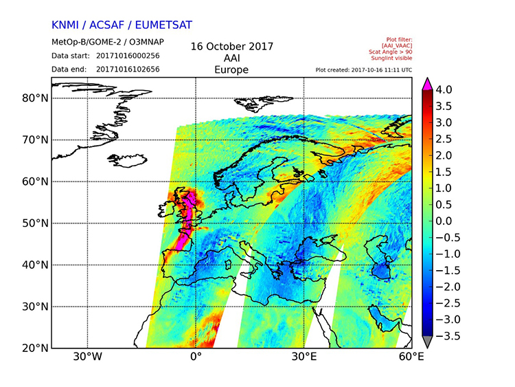 Figure 6. Aerosol absorbing index values from the Metop-B GOME-2 instrument on the morning of 16/10/2017.